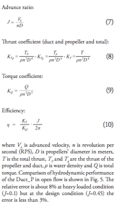 View of Calculations of the Hydrodynamic Characteristics of