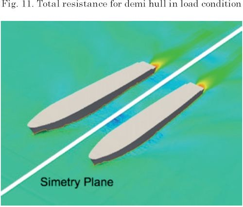 View of Numerical hull resistance calculation of a catamarán using