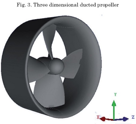 View of Effects of the Duct Angle and Propeller Location on